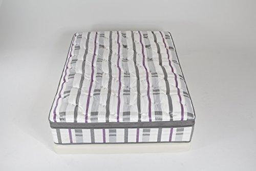 winkbeds u2013 mattress for sale